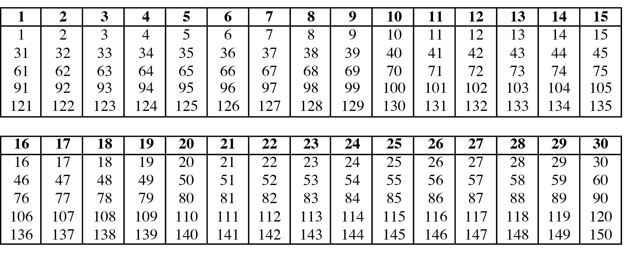 graphic about Chronological Bible Reading Plan Printable called Bible Examining Strategies Bringing the Phrase in direction of Lifetime
